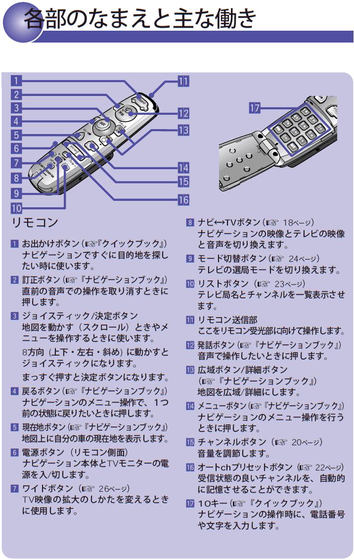нужна инструкция на pioneer carrozzeria avic - x95tv